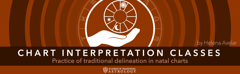 Chart Interpretation Classes